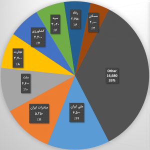 iran-atm-stats