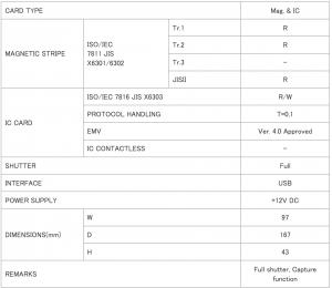 sankyo-ict3k5-3r6290-spec